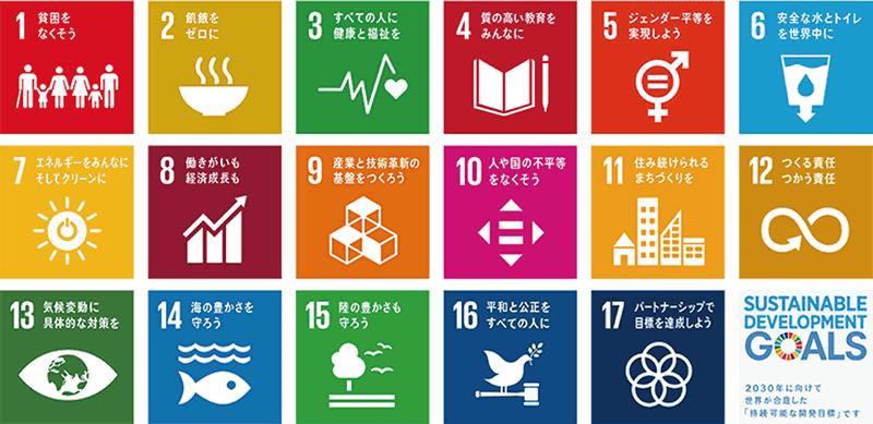 2030年に向けて世界が合意した「持続可能な開発目標」